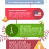 Infográfico: Tudo sobre o Acordo de Paris